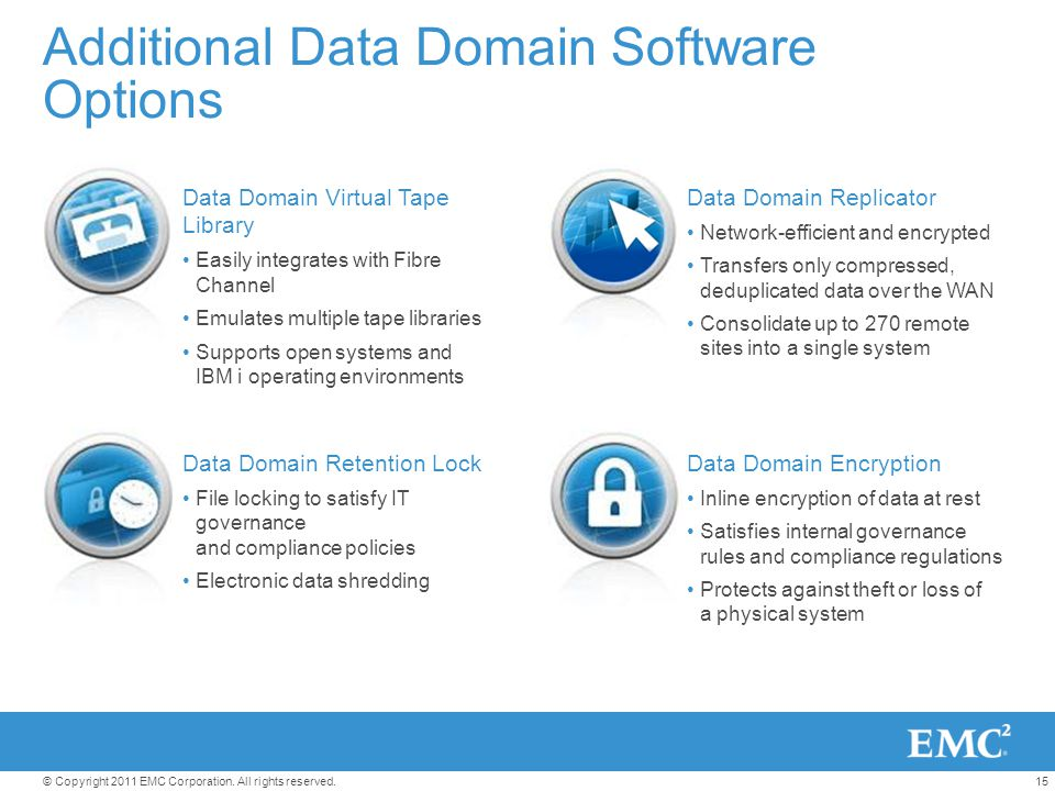 15© Copyright 2011 EMC Corporation. All rights reserved. Data Domain Replicator Network-efficient and encrypted Transfers only compressed, deduplicate