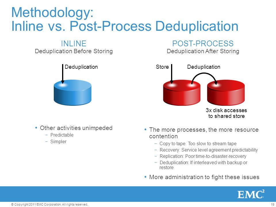 19© Copyright 2011 EMC Corporation. All rights reserved. Methodology: Inline vs. Post-Process Deduplication POST-PROCESS Deduplication After Storing 