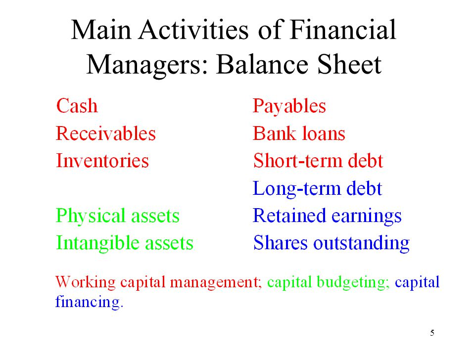 4 What is Corporate Finance. (Q3) How will you manage your financial activities.