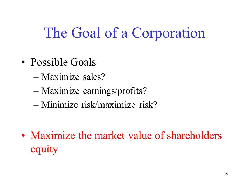5 Main Activities of Financial Managers: Balance Sheet