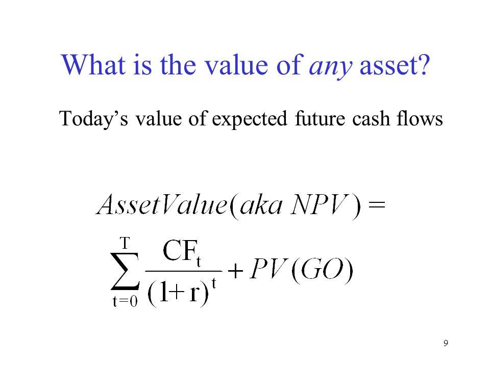 8 How do we maximize shareholder wealth Basic Principles