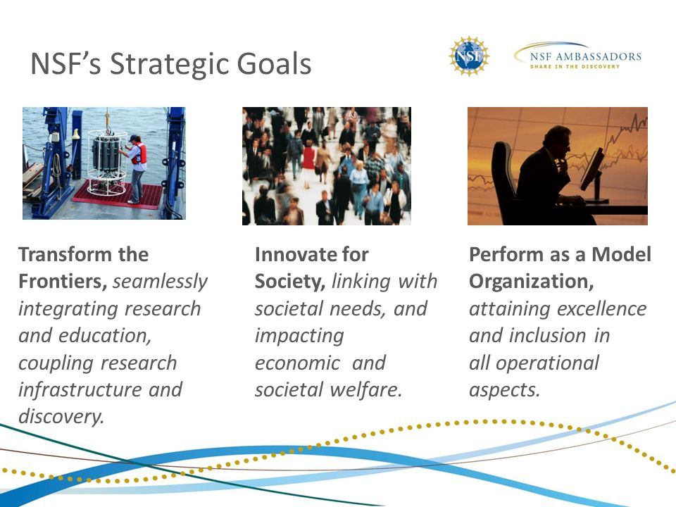 NSF's Strategic Goals Innovate for Society, linking with societal needs, and impacting economic and societal welfare. Perform as a Model Organization,