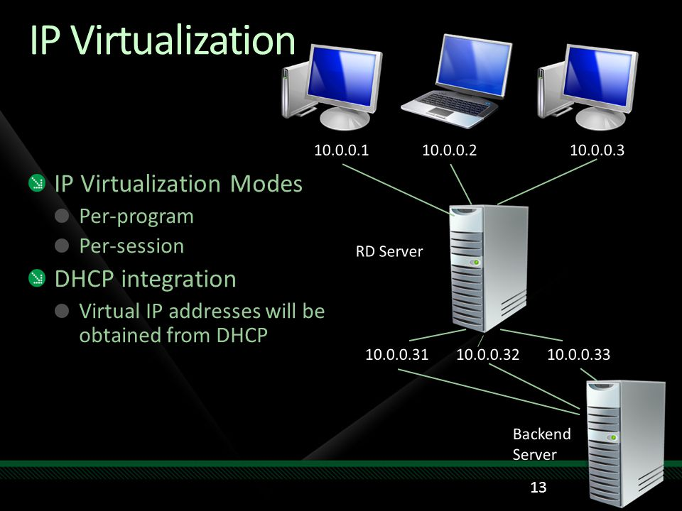 IP Virtualization IP Virtualization Modes Per-program Per-session DHCP integration Virtual IP addresses will be obtained from DHCP 13