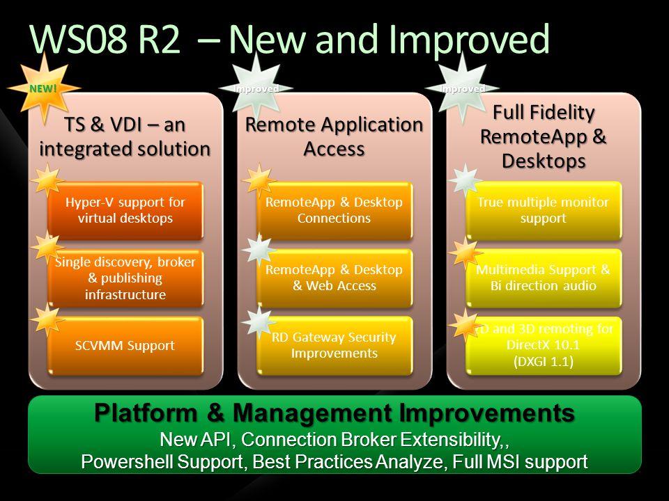 TS & VDI – an integrated solution Hyper-V support for virtual desktops Single discovery, broker & publishing infrastructure SCVMM Support Remote Appli