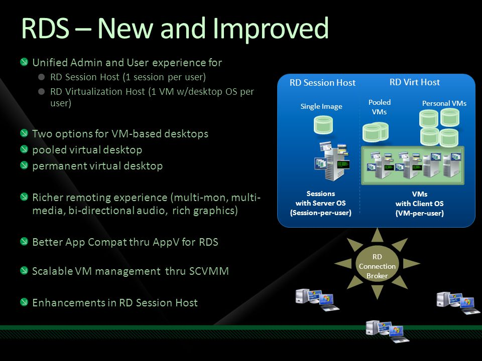 RDS Deployment Options RD Session Host (aka TS) Low cost image management Easiest admin management Least resources required Good compatibility for legacy apps Pooled Virtual Desktop Medium cost image management Easier admin management than Personal Less Resources than personal Better compatibility for legacy apps Personal Virtual Desktop High cost image management Administrator access (user can install programs) High Resource cost Compatibility for legacy apps Customers will mix & match options