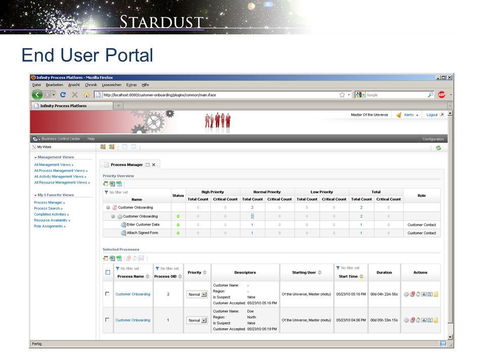 End User Portal