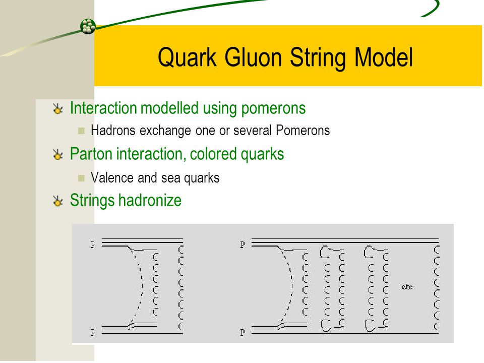 15 Quark Gluon String Model Interaction modelled using pomerons Hadrons exchange one or several Pomerons Parton interaction, colored quarks Valence and sea quarks Strings hadronize