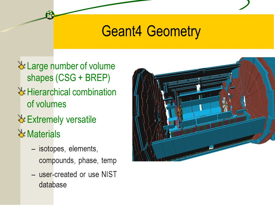 15 Geant4 Geometry Large number of volume shapes (CSG + BREP) Hierarchical combination of volumes Extremely versatile Materials –isotopes, elements, compounds, phase, temp –user-created or use NIST database