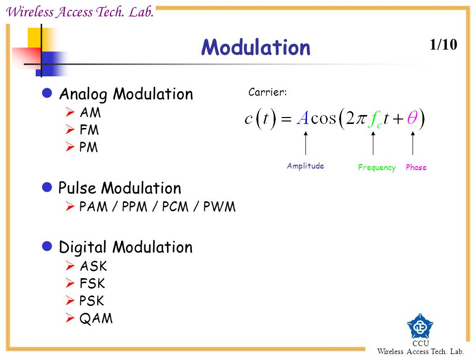 Wireless Access Tech. Lab. CCU Wireless Access Tech. Lab. Modulation Analog Modulation  AM  FM  PM Pulse Modulation  PAM / PPM / PCM / PWM Digital
