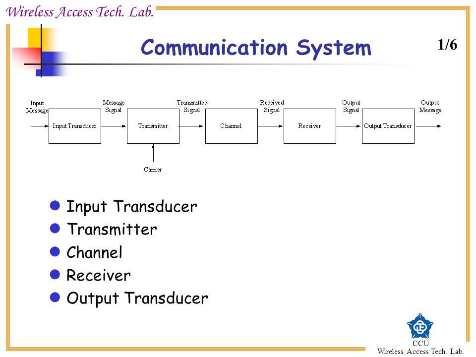 Wireless Access Tech. Lab. CCU Wireless Access Tech. Lab. Communication System Input Transducer Transmitter Channel Receiver Output Transducer 1/6