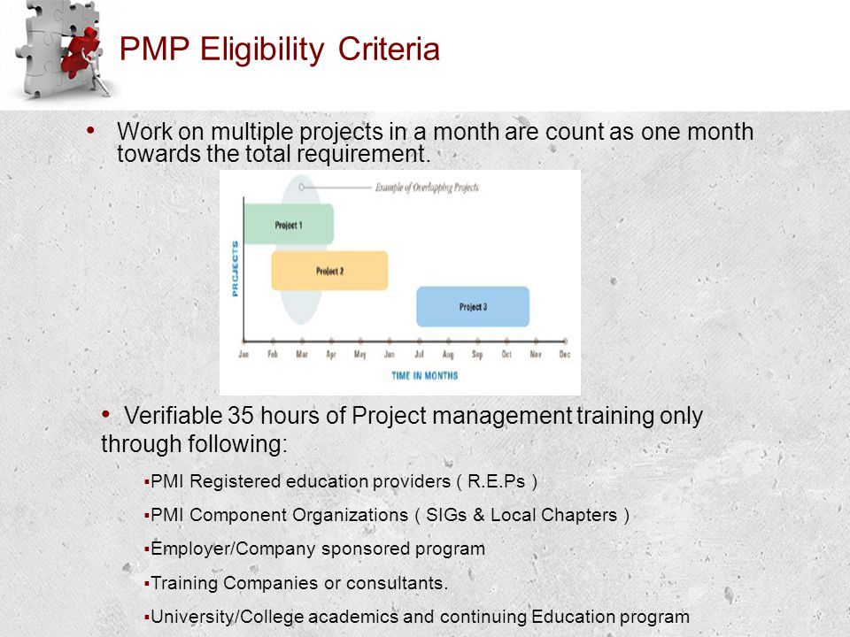 PMP Eligibility Criteria Work on multiple projects in a month are count as one month towards the total requirement.