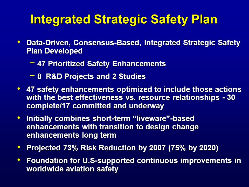 Integrated Strategic Safety Plan Data-Driven, Consensus-Based, Integrated Strategic Safety Plan Developed Data-Driven, Consensus-Based, Integrated Strategic Safety Plan Developed − 47 Prioritized Safety Enhancements − 8 R&D Projects and 2 Studies 47 safety enhancements optimized to include those actions with the best effectiveness vs.