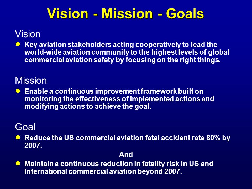 International Perspective CAST Safety Enhancements Western-built transport hull loss accidents, by airline domicile, 1997 through 2006 Accidents per million departures United States and Canada 0.5 Latin America and Caribbean 2.4 Europe 0.7 China 0.3 Middle East 3.0 Africa 12.0 Asia 1.9 Oceania 0.0 (Excluding China) C.I.S.