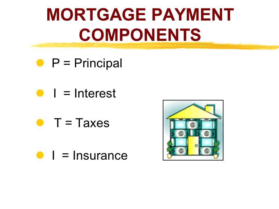 MORTGAGE PAYMENT COMPONENTS P = Principal I = Interest l T = Taxes I = Insurance