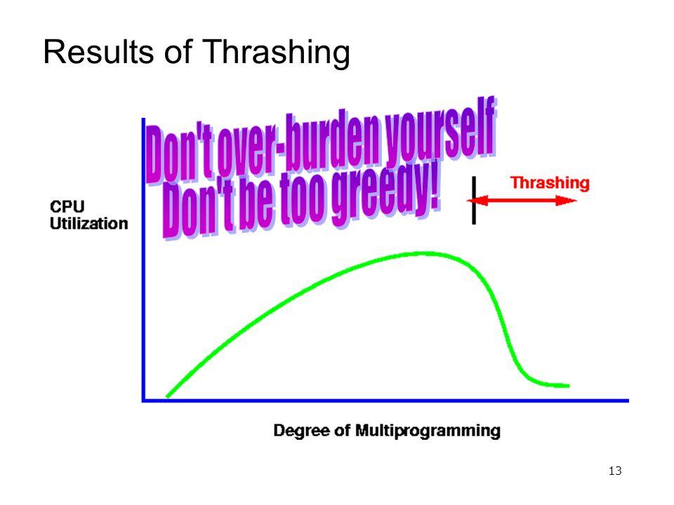 13 Results of Thrashing
