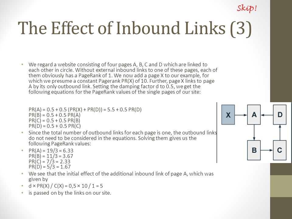 The Effect of Inbound Links (3) We regard a website consisting of four pages A, B, C and D which are linked to each other in circle.