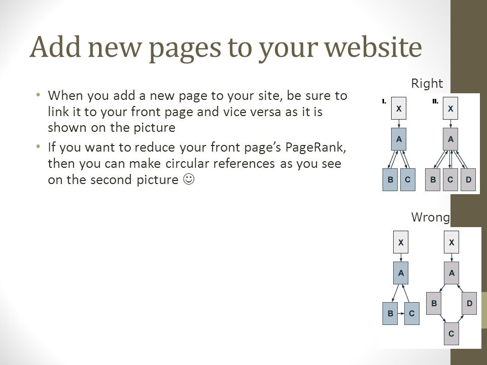 Add new pages to your website When you add a new page to your site, be sure to link it to your front page and vice versa as it is shown on the picture If you want to reduce your front page's PageRank, then you can make circular references as you see on the second picture Right Wrong