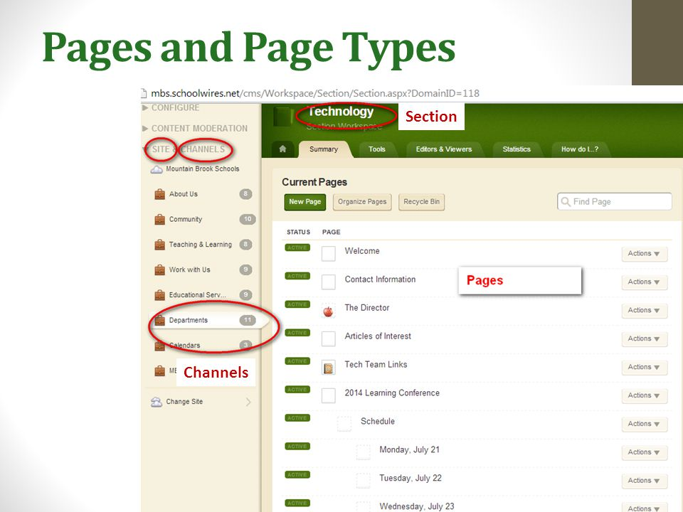 Pages and Page Types Section Channels