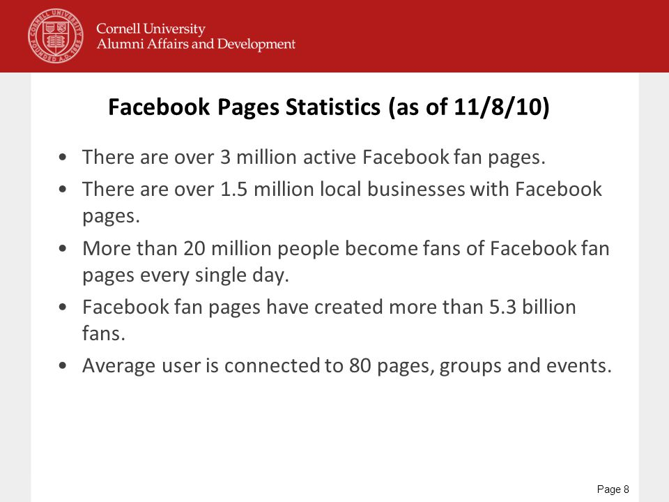 Facebook Pages Statistics (as of 11/8/10) There are over 3 million active Facebook fan pages. There are over 1.5 million local businesses with Faceboo