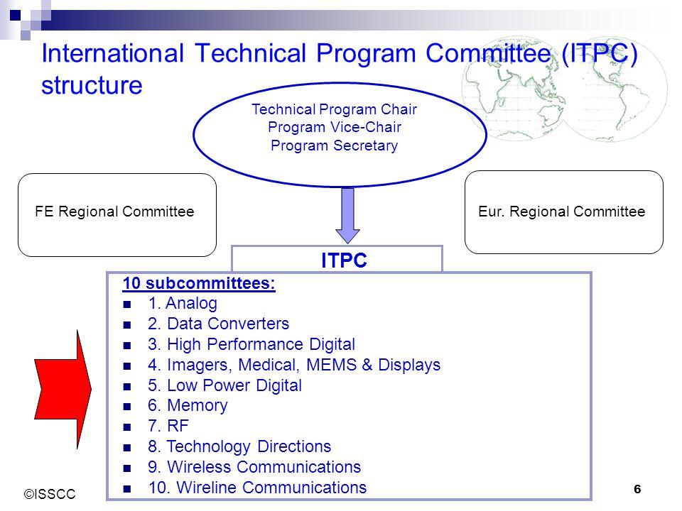 ©ISSCC 7 International Technical Program Committee (ITPC) ISSCC2007 J.
