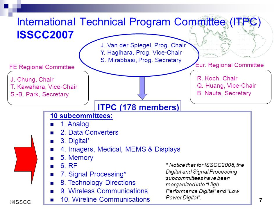 ©ISSCC 8 Early Checklist  Does my paper advance previous work or does it introduce a new concept.