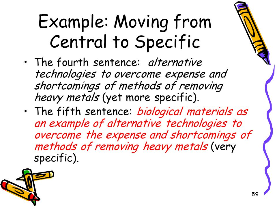 59 Example: Moving from Central to Specific The fourth sentence: alternative technologies to overcome expense and shortcomings of methods of removing
