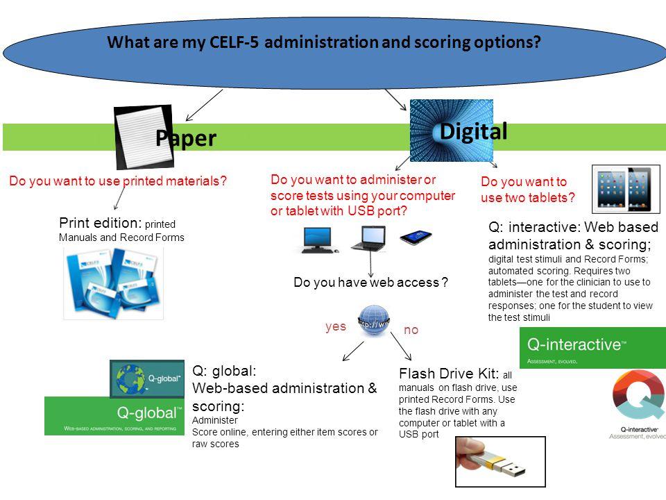 CELF-5 Digital Options for Test Administration & Scoring ComponentsPrint Kit ($649, $699) Flash Drive Kit ($649) Q-global Test Administration Q-global Scoring (60₵ to $1 ea.