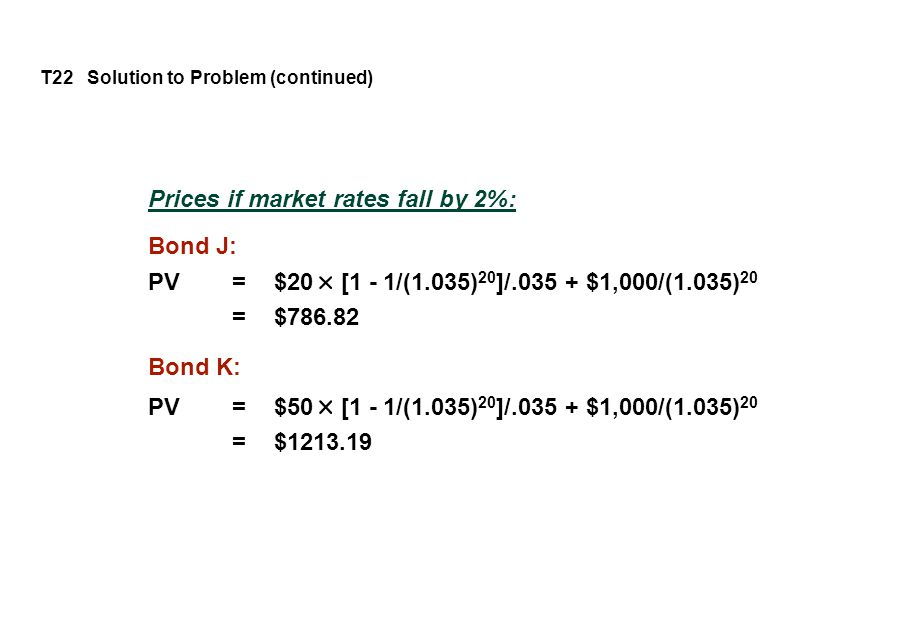 T22 Solution to Problem (continued) Prices if market rates fall by 2%: Bond J: PV = $20 [1 - 1/(1.035) 20 ]/.035 + $1,000/(1.035) 20 = $786.82 Bond K: PV = $50 [1 - 1/(1.035) 20 ]/.035 + $1,000/(1.035) 20 = $1213.19
