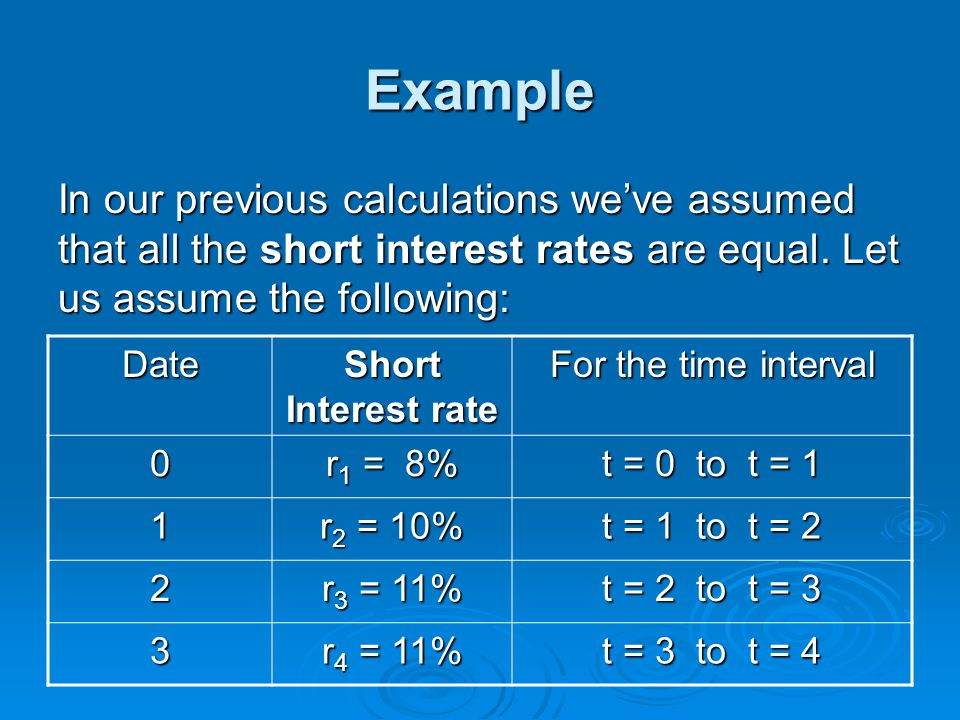 Example In our previous calculations we've assumed that all the short interest rates are equal. Let us assume the following: Date Short Interest rate