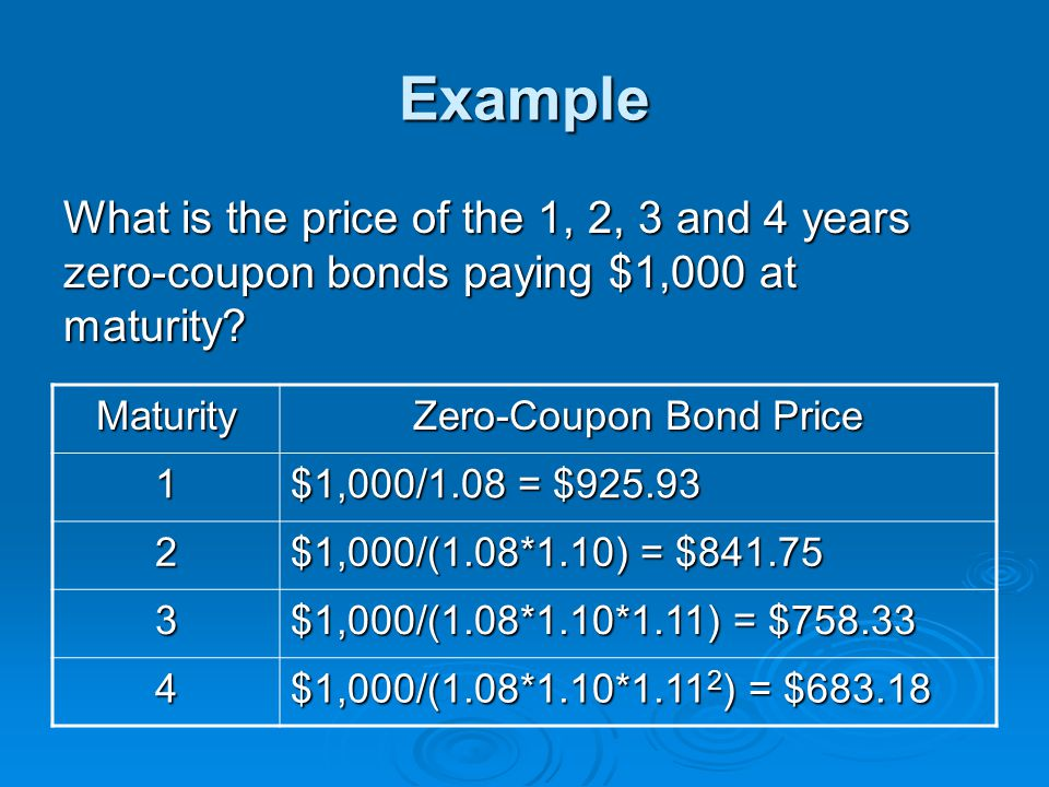 Example What is the price of the 1, 2, 3 and 4 years zero-coupon bonds paying $1,000 at maturity? Maturity Zero-Coupon Bond Price 1 $1,000/1.08 = $925