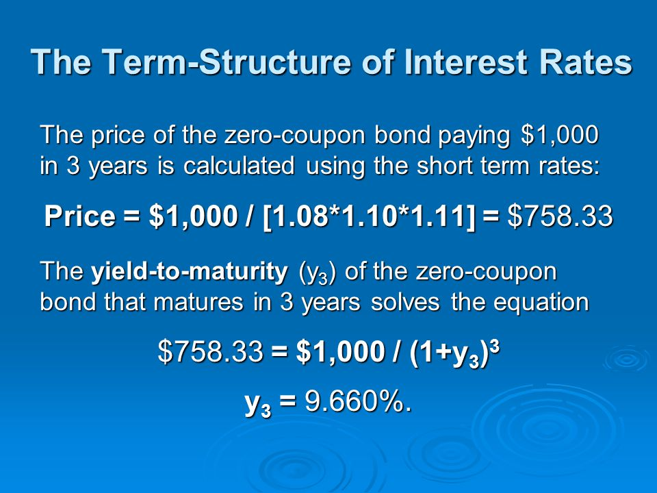 The Term-Structure of Interest Rates The price of the zero-coupon bond paying $1,000 in 3 years is calculated using the short term rates: Price = $1,0