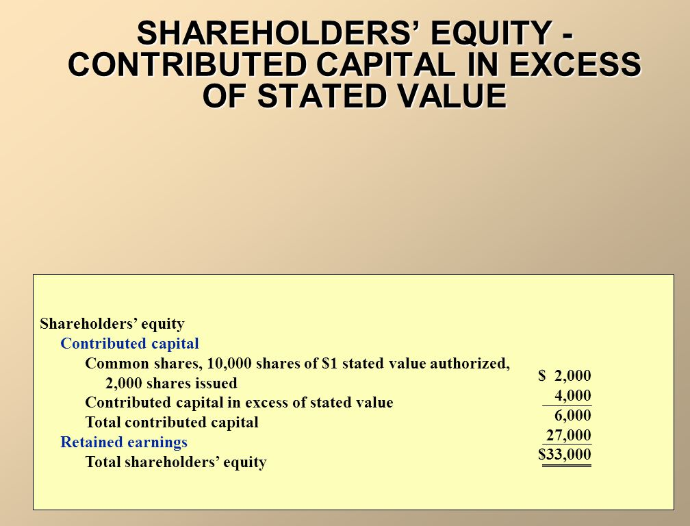 SHAREHOLDERS' EQUITY - CONTRIBUTED CAPITAL IN EXCESS OF STATED VALUE Shareholders' equity Contributed capital Common shares, 10,000 shares of $1 stated value authorized, 2,000 shares issued Contributed capital in excess of stated value Total contributed capital Retained earnings Total shareholders' equity $ 2,000 4,000 6,000 27,000 $33,000