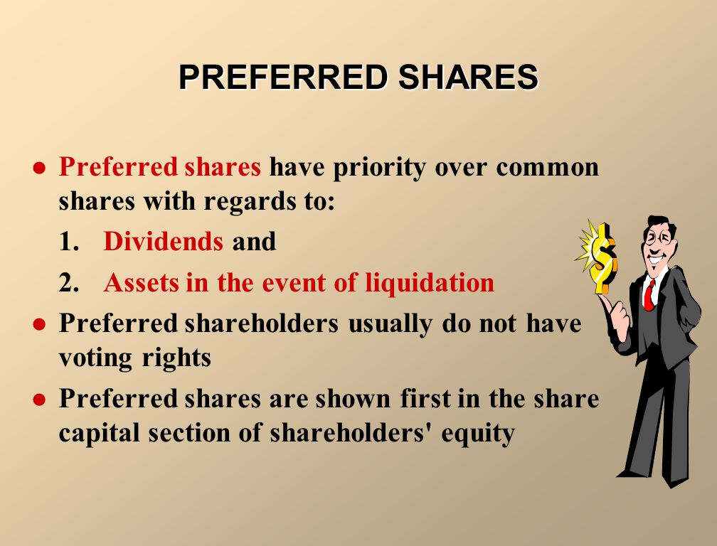 Preferred shares have priority over common shares with regards to: 1.Dividends and 2.Assets in the event of liquidation Preferred shareholders usually do not have voting rights Preferred shares are shown first in the share capital section of shareholders equity PREFERRED SHARES