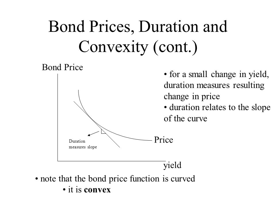 Bond Prices, Duration and Convexity (cont.) Price yield Bond Price for a small change in yield, duration measures resulting change in price duration r