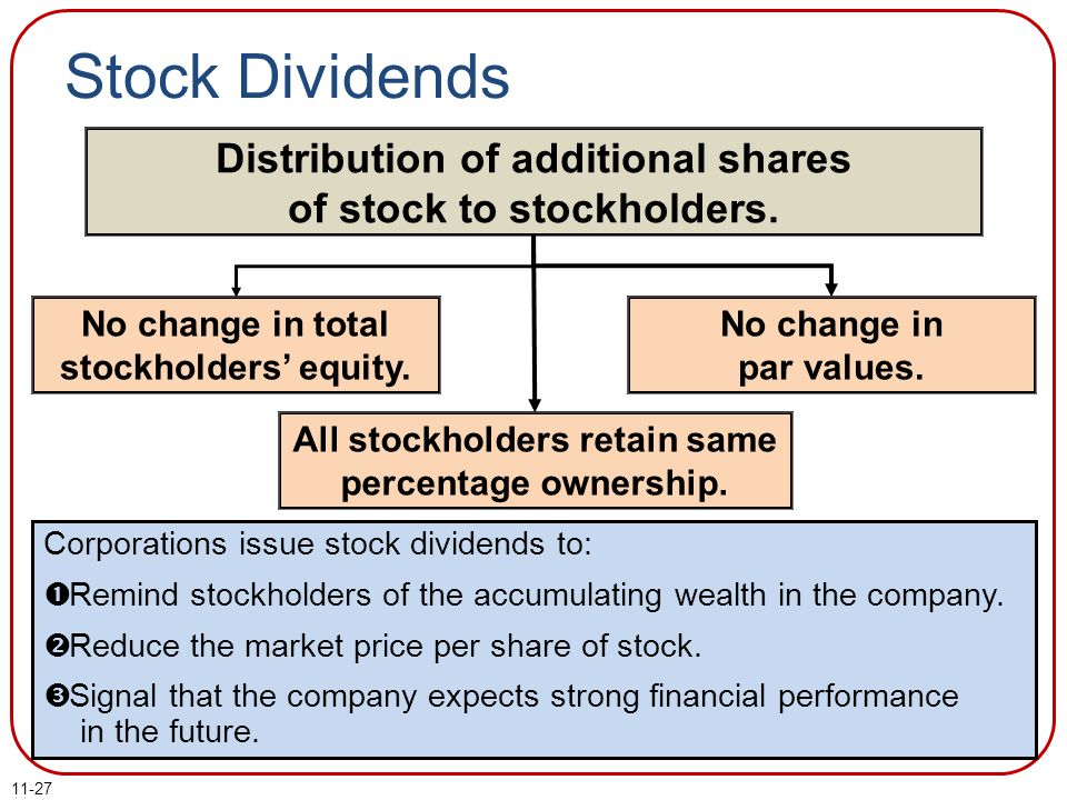 11-27 No change in total stockholders' equity. No change in par values. All stockholders retain same percentage ownership. Stock Dividends Corporation