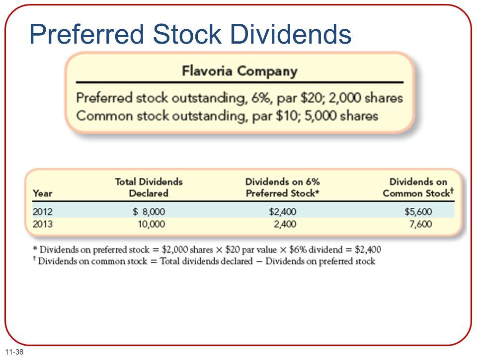 11-36 Preferred Stock Dividends