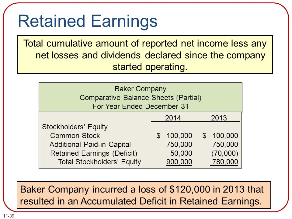 11-39 Retained Earnings Total cumulative amount of reported net income less any net losses and dividends declared since the company started operating.