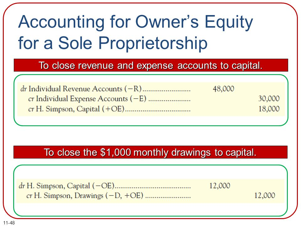 11-48 Accounting for Owner's Equity for a Sole Proprietorship To close revenue and expense accounts to capital. To close the $1,000 monthly drawings t