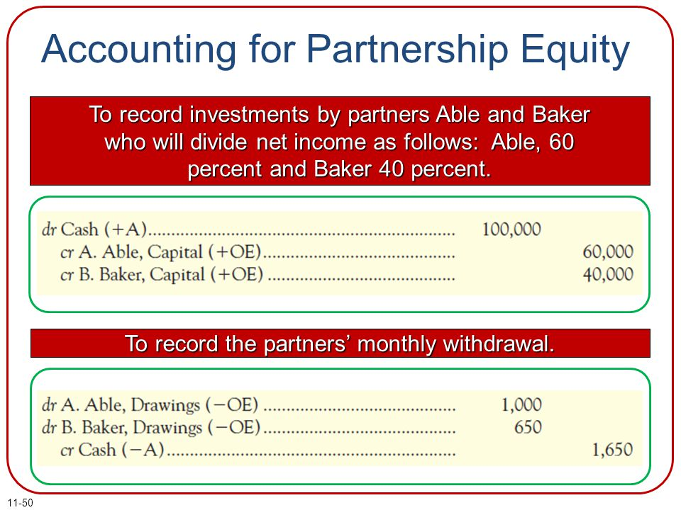 11-50 Accounting for Partnership Equity To record investments by partners Able and Baker who will divide net income as follows: Able, 60 percent and B
