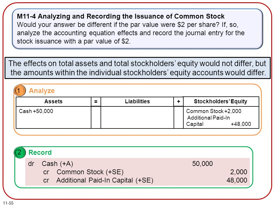 11-55 M11-4 Analyzing and Recording the Issuance of Common Stock Would your answer be different if the par value were $2 per share? If, so, analyze th
