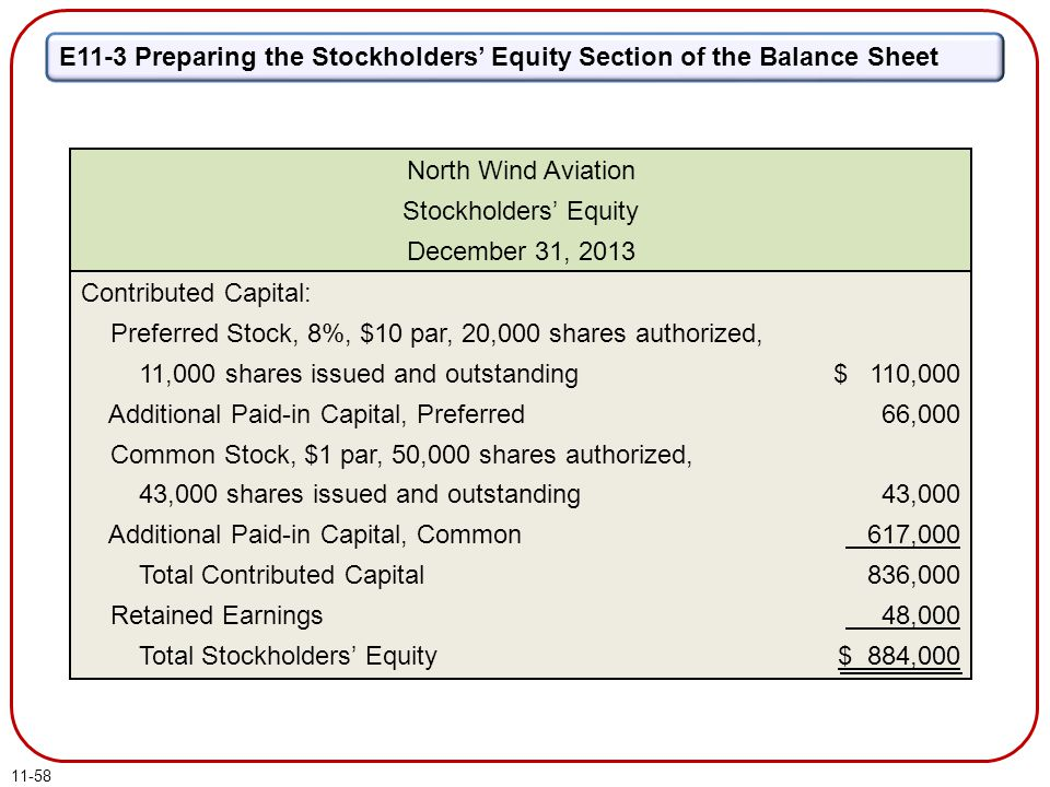 11-58 E11-3 Preparing the Stockholders' Equity Section of the Balance Sheet North Wind Aviation Stockholders' Equity December 31, 2013 Contributed Cap