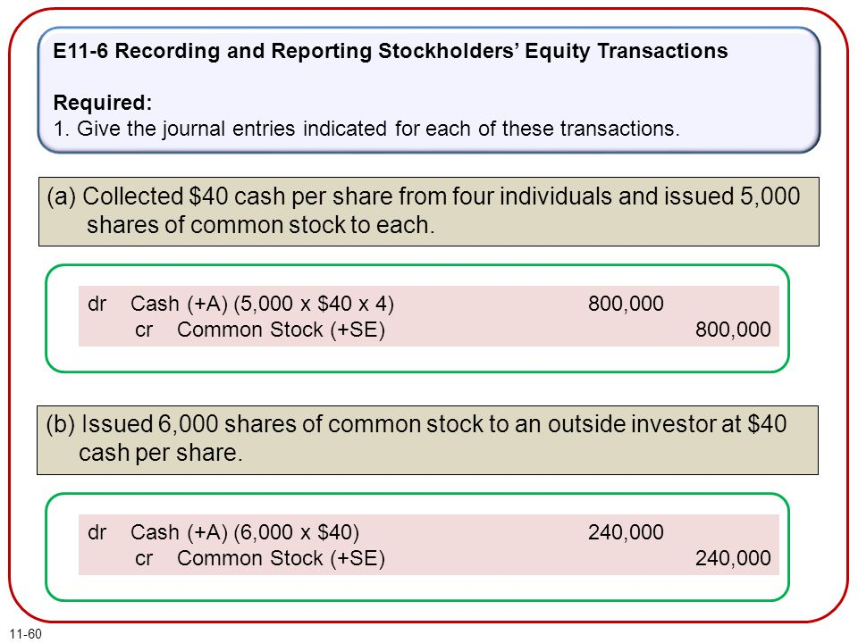 11-60 E11-6 Recording and Reporting Stockholders' Equity Transactions Required: 1. Give the journal entries indicated for each of these transactions.