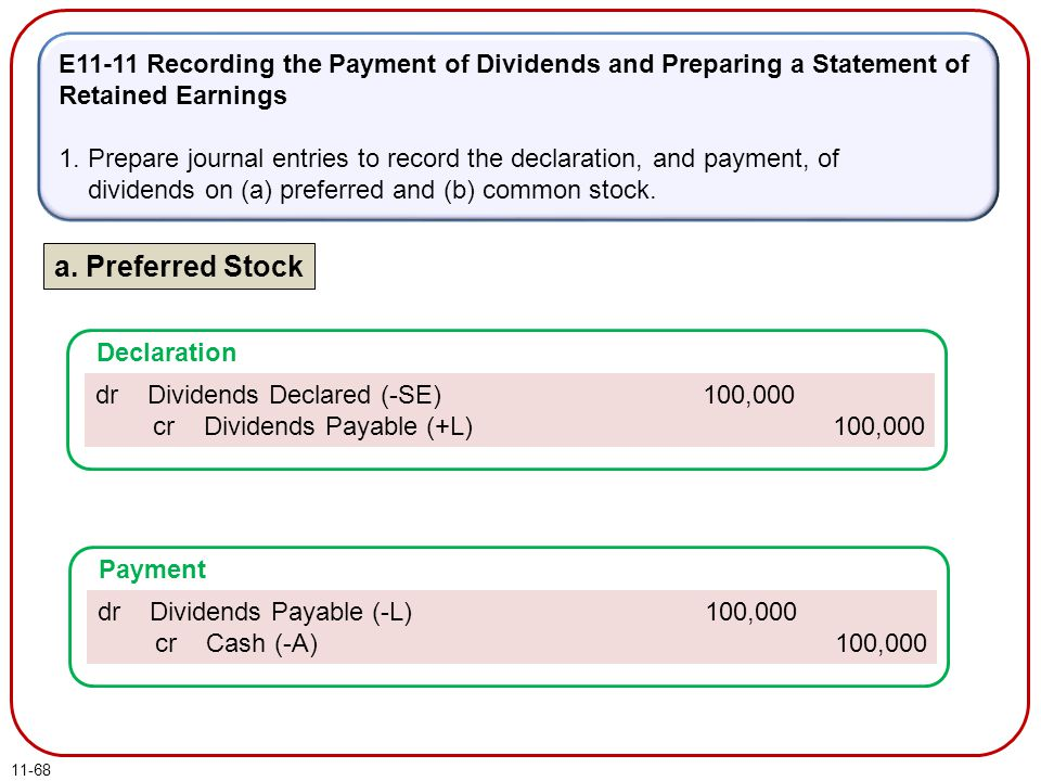 11-68 E11-11 Recording the Payment of Dividends and Preparing a Statement of Retained Earnings 1. Prepare journal entries to record the declaration, a