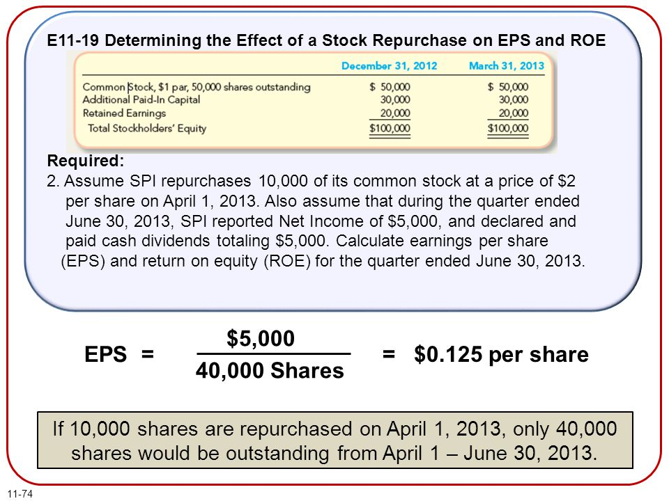 11-74 E11-19 Determining the Effect of a Stock Repurchase on EPS and ROE Required: 2. Assume SPI repurchases 10,000 of its common stock at a price of