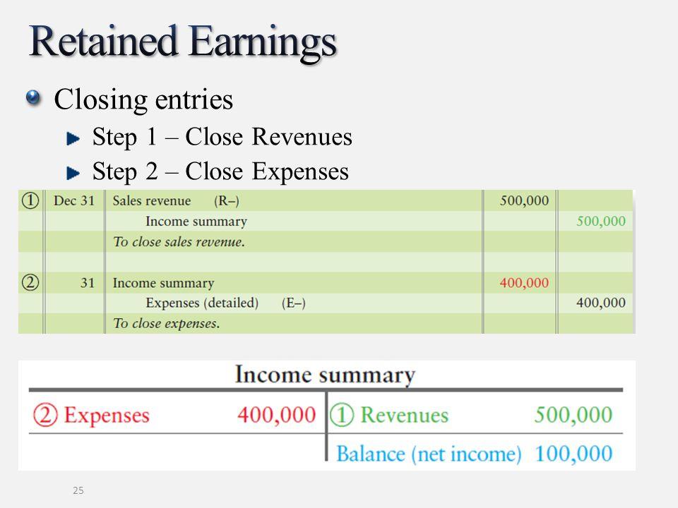 Closing entries Step 1 – Close Revenues Step 2 – Close Expenses 25