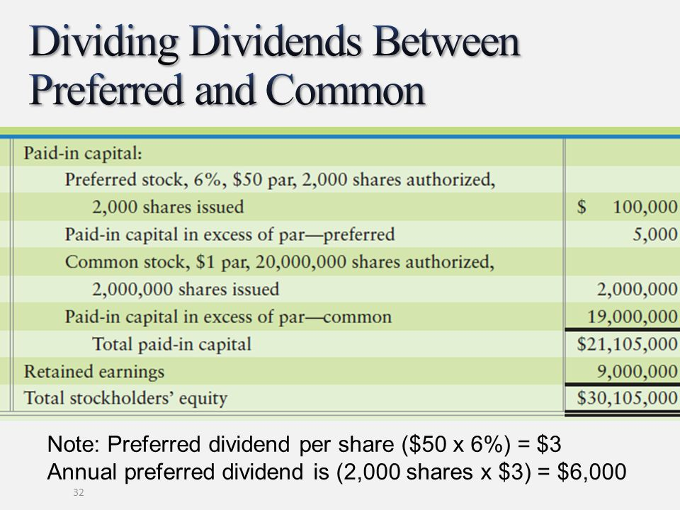 32 Note: Preferred dividend per share ($50 x 6%) = $3 Annual preferred dividend is (2,000 shares x $3) = $6,000
