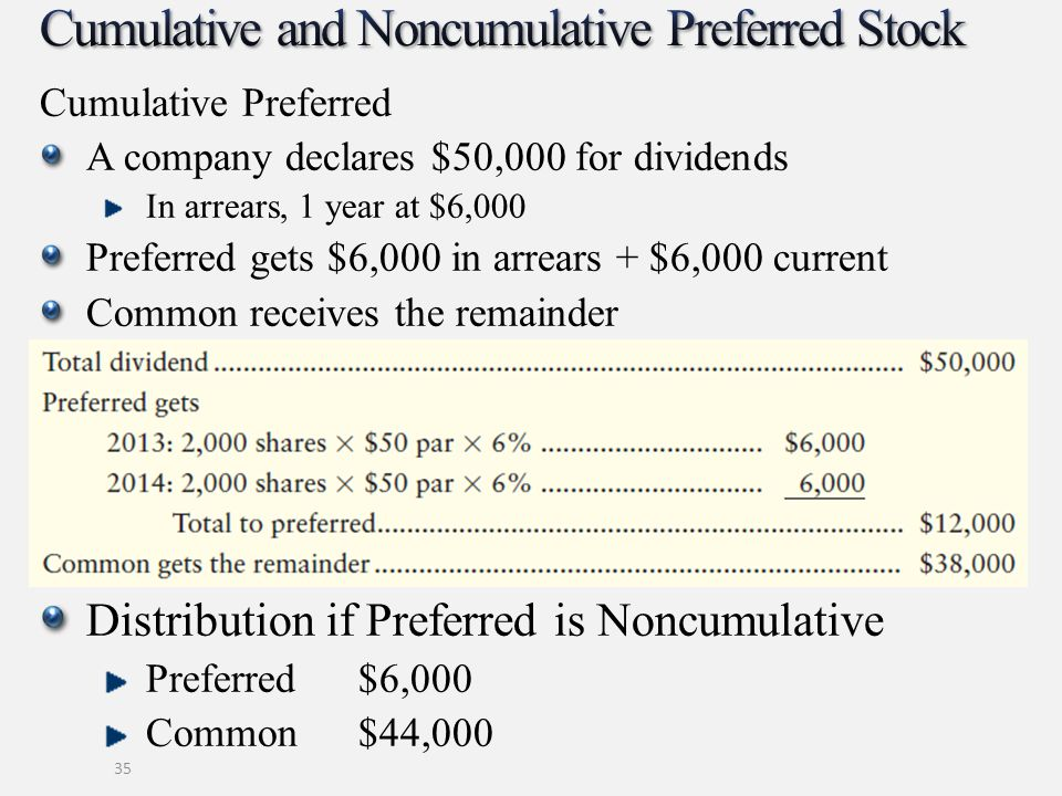 Cumulative Preferred A company declares $50,000 for dividends In arrears, 1 year at $6,000 Preferred gets $6,000 in arrears + $6,000 current Common re
