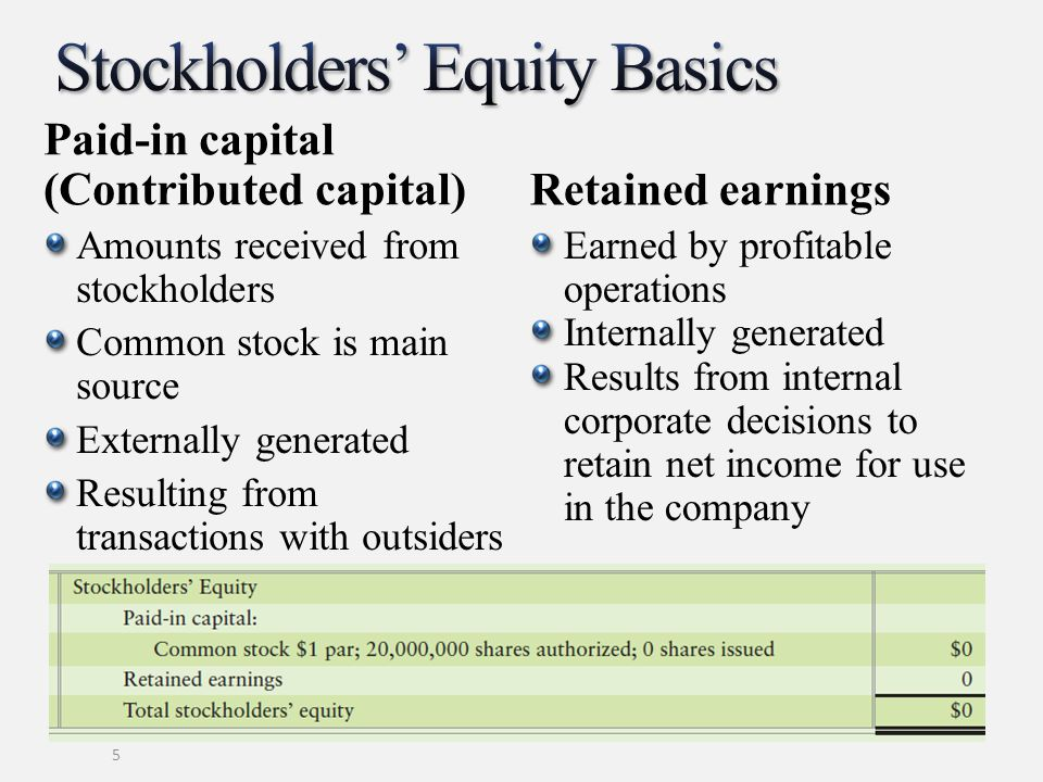 Common stock Four basic rights Vote—voting on corporate matters Dividends—receive a proportionate part of dividend declared Liquidation—receive a proportionate part of assets remaining Preemption—maintain their proportionate ownership Preferred stock Certain advantages over common stock Receive dividends before common Fixed dividend amount Upon liquidation, receive assets before common Also have basic rights of common stockholders unless withheld 6