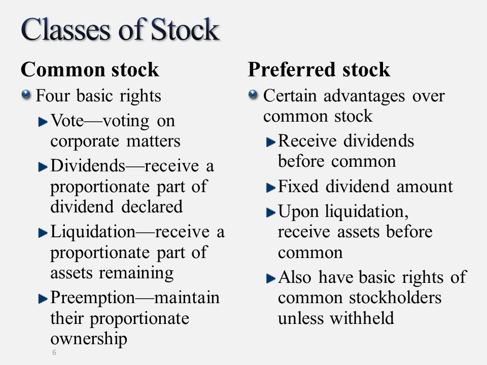 Common stock Four basic rights Vote—voting on corporate matters Dividends—receive a proportionate part of dividend declared Liquidation—receive a prop