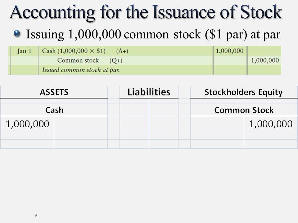 Issuing 1,000,000 common stock ($1 par) at par 9